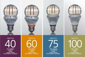 LED-Light-Bulb-300x200